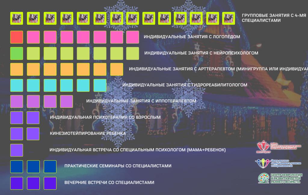 neurologointensiv-kompleks